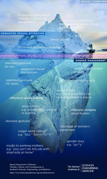 iceberg_infographic